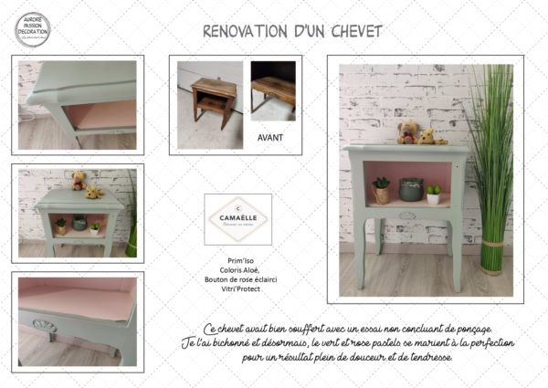 Rénovation d'un chevet